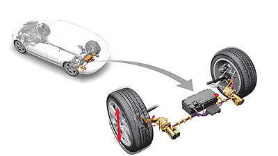 تامین برق خودروها از کف جاده!